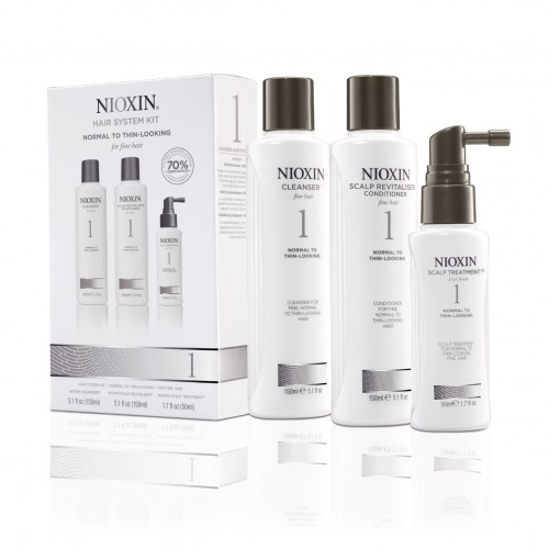 Kit Anti-chute Hair System Nioxin N°1