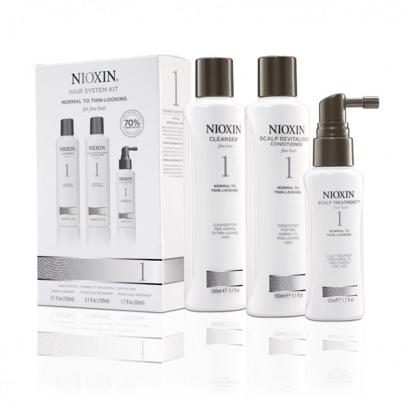 Kit Anti-chute Hair System Nioxin N°1