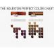 Koleston Perfect Me+