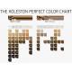 Koleston Perfect Special Mix